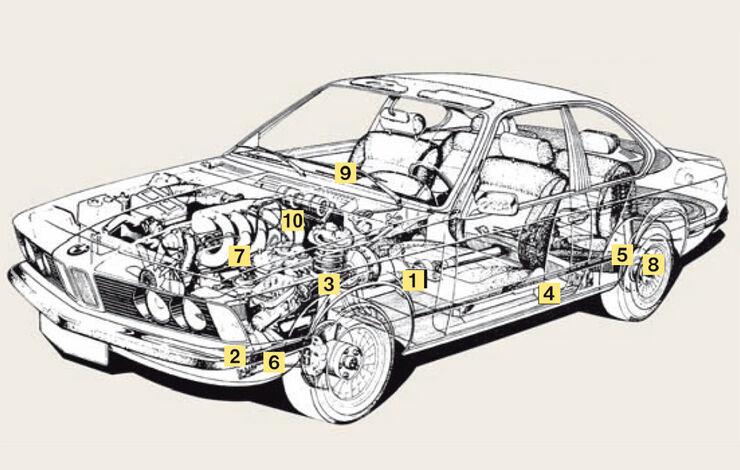 BMW 628 CSi bis 635 CSi (E24)