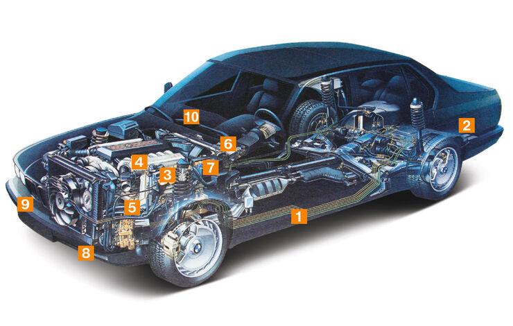 BMW 730i–750iL (E 32), V8/V12, Schwachstellen, Igelbild