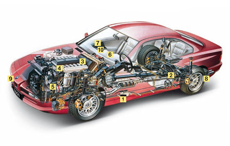 BMW 840 Ci, 850i, Ci, CSi (E31)
