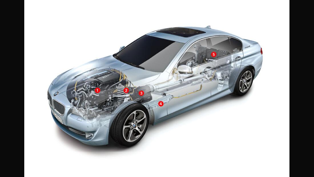 BMW Active Hybrid 5, Igelbild
