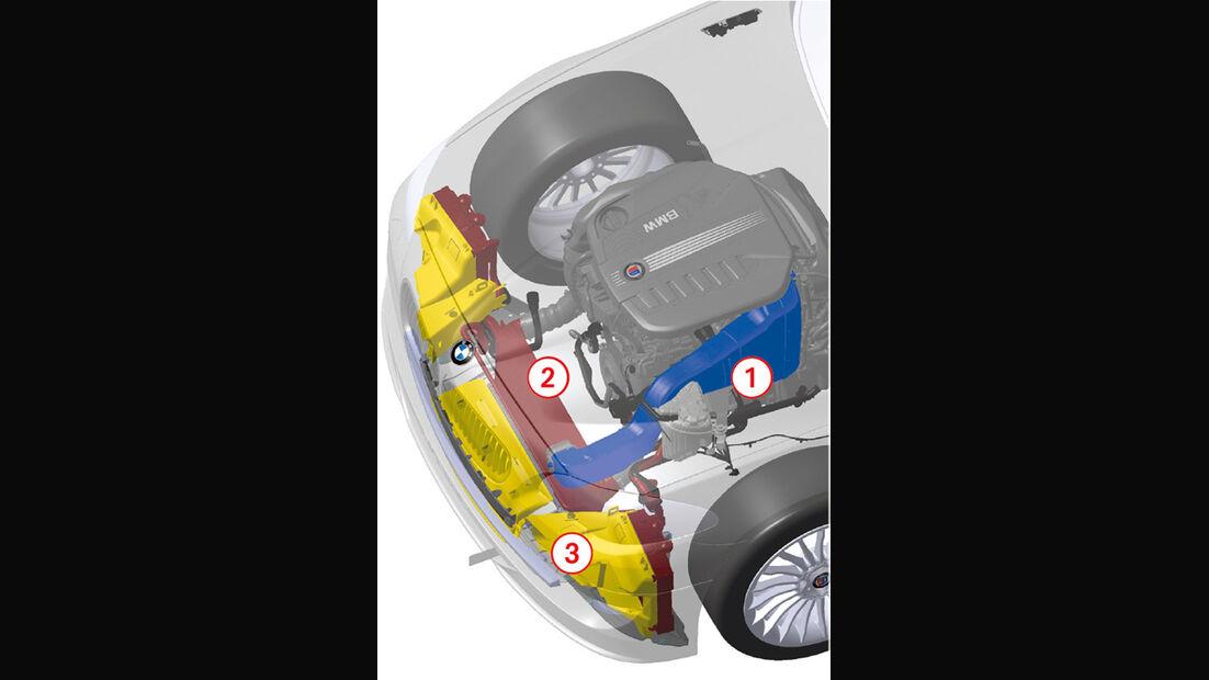 BMW Alpina D5, Grafik, Motor
