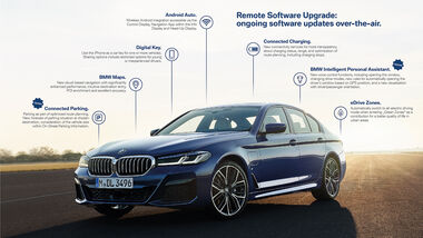 BMW Connected Car Beta Days, Update OS7