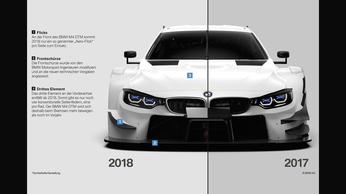 BMW - DTM-Reglement 2018