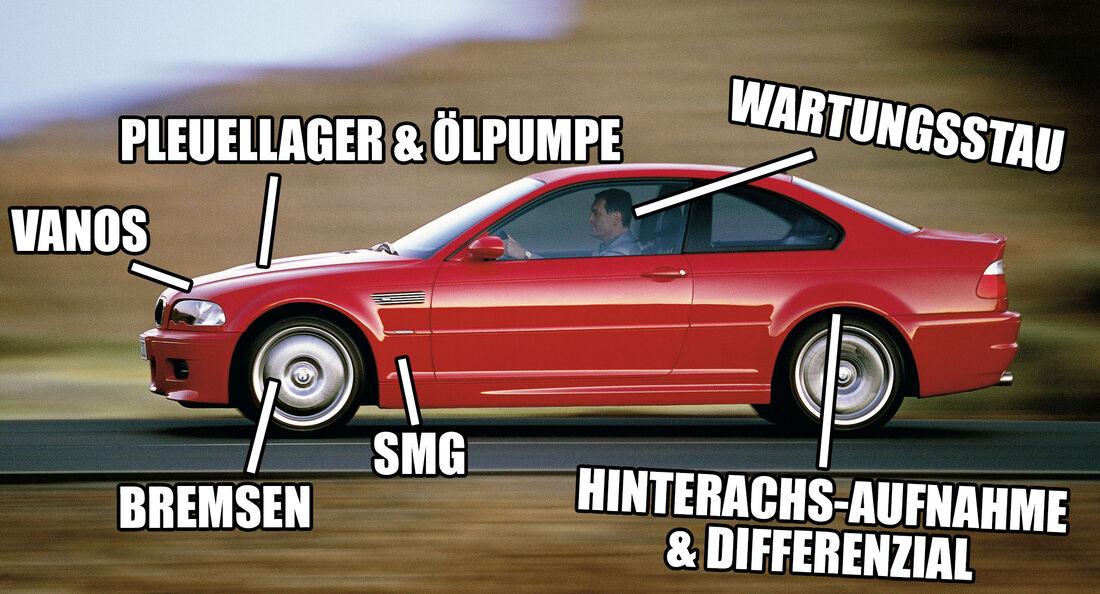 BMW E46 M3 Kaufberatung, Schwachstellen, Motor