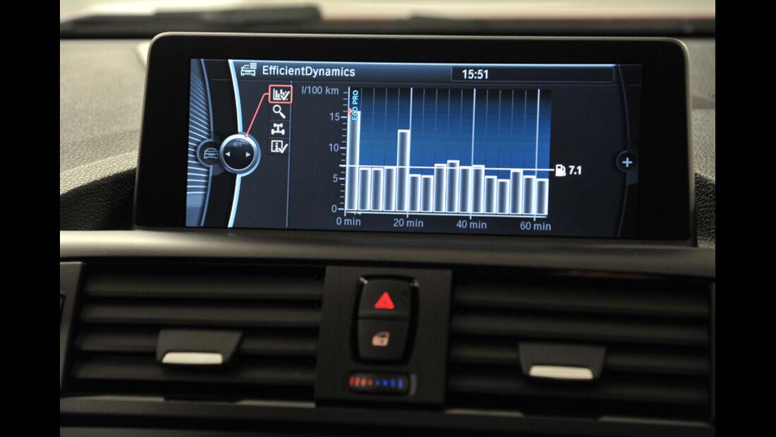 BMW Einser, Bildschrim, Reichweitenentwicklung