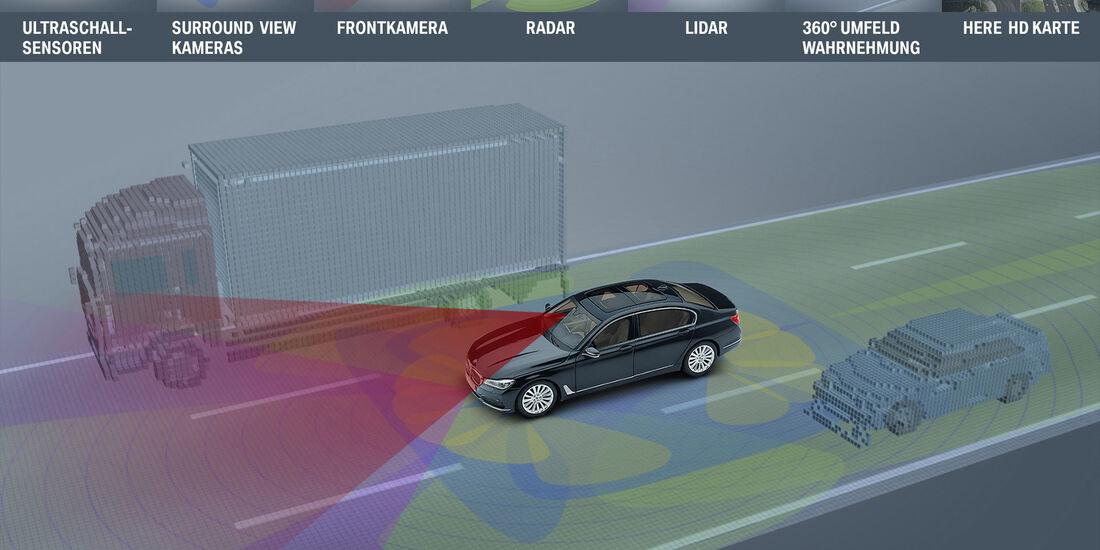 BMW Future Summit 2017 Autonomes Fahren