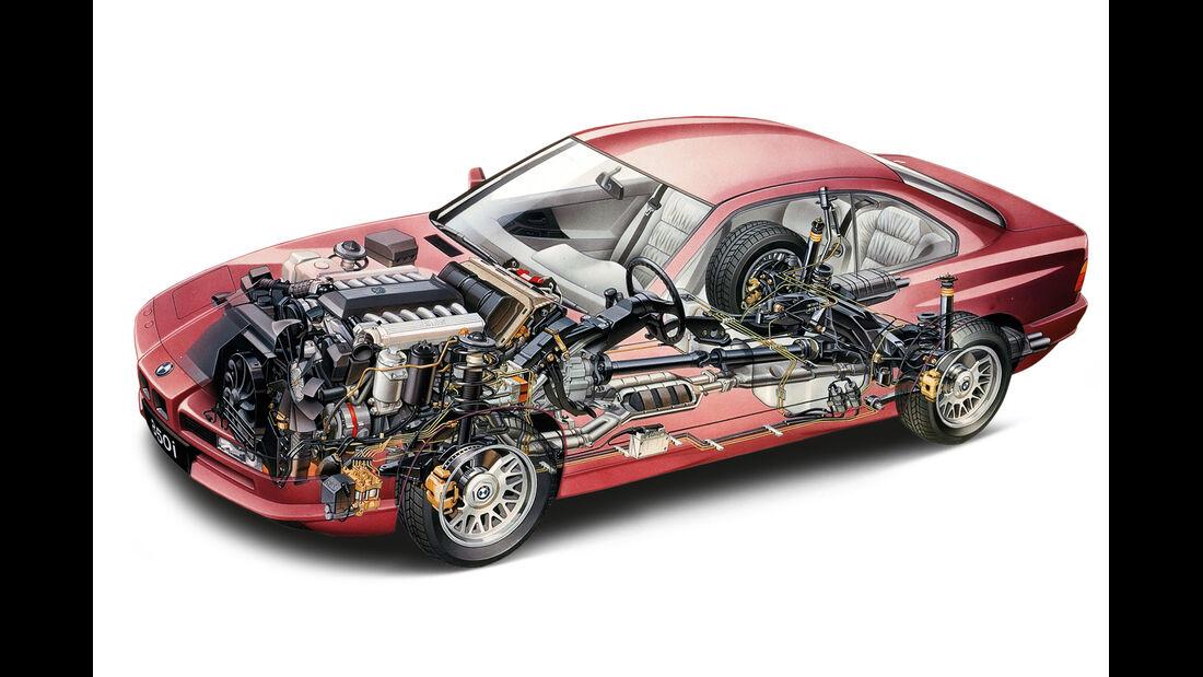 BMW, Grafik
