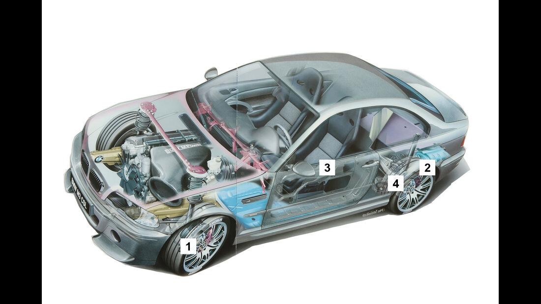 BMW M3 CSL, Schwachpunkte