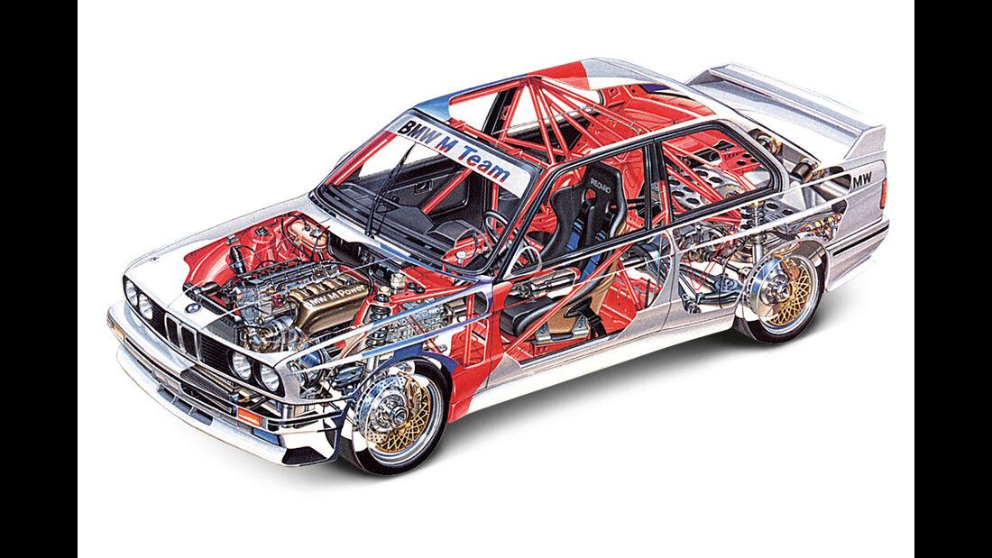 BMW M3 E30, Durchsicht