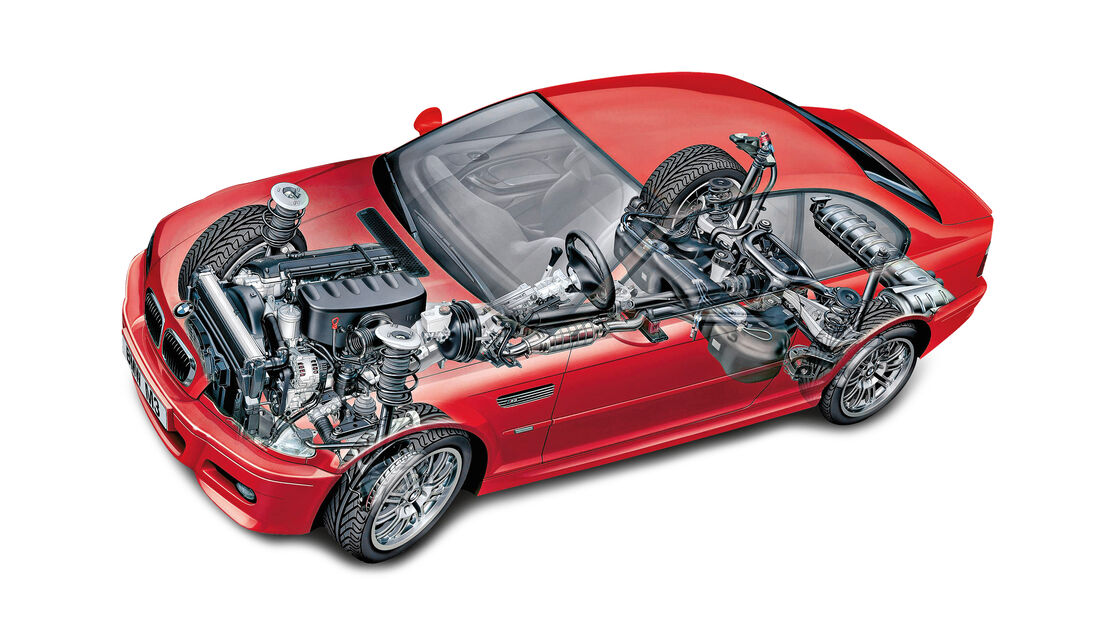 BMW M3 E46, Durchsicht