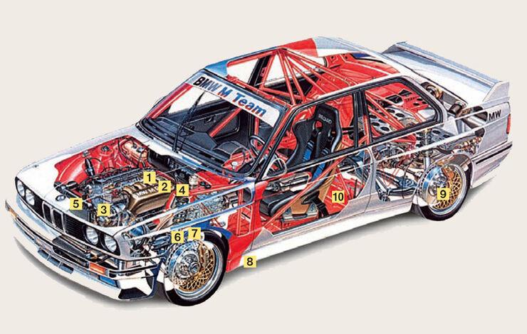 BMW M3 Evo 2, Gruppe A