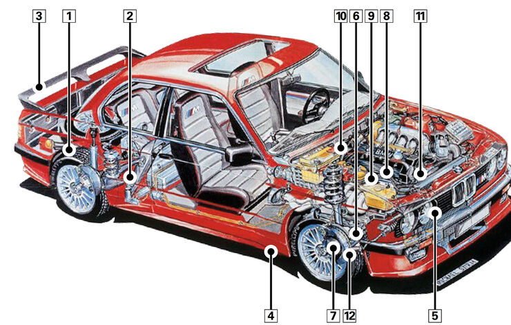 BMW M3 Igebild