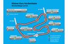 BMW M3, Mercedes AMG C63, Hockenheim, Rundenzeit