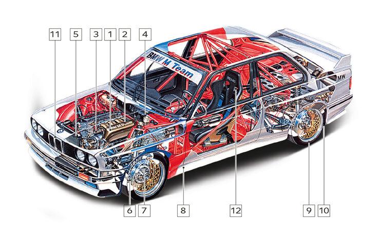BMW M3 , mkl0812, Kaufberatung