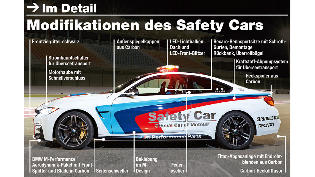 BMW M4 Coupé Safety Car, Beigelung