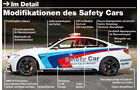 BMW M4 Coupé Safety Car, Beigelung