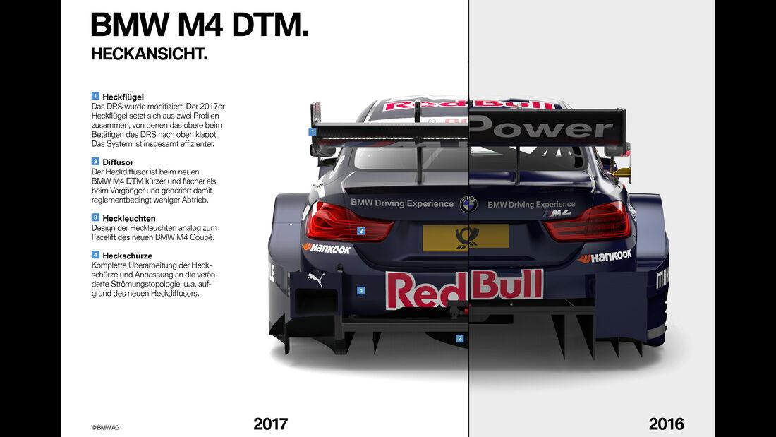 BMW M4 DTM - 2016 vs. 2017