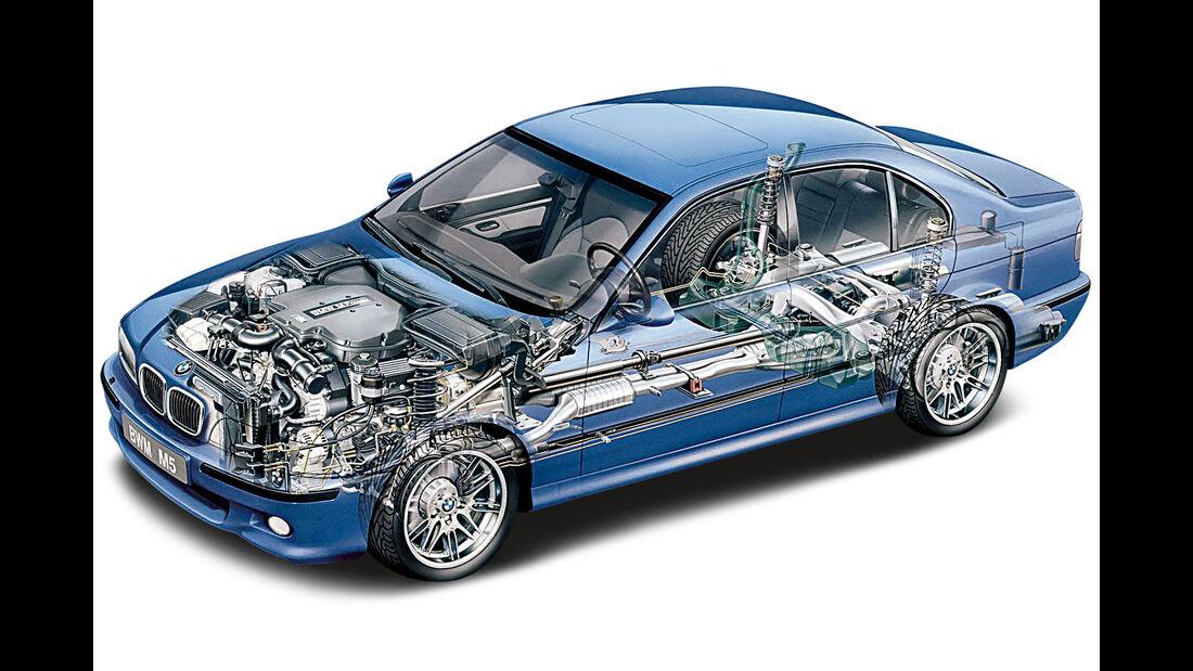 BMW M5 E39, Durchsicht