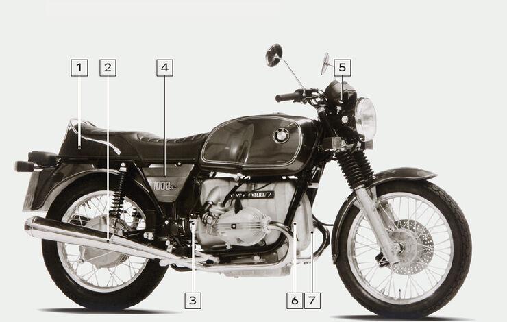 BMW R 100/7, Igelbild