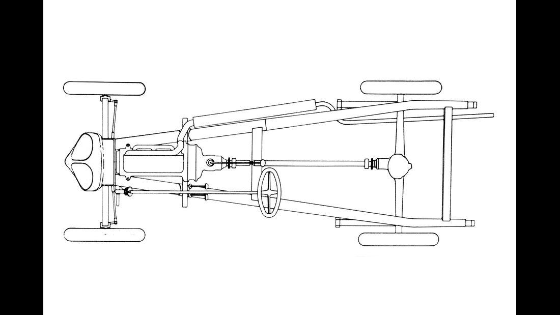 BMW Roadster mit Sonderkarosserie, Grafik, Basis