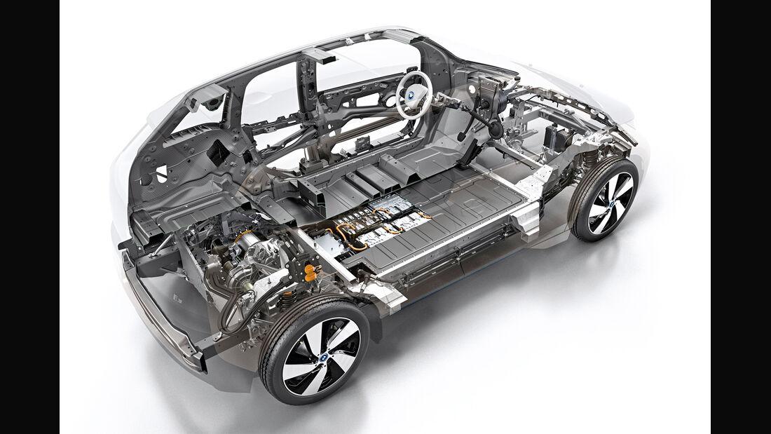 BMW, Umwelt