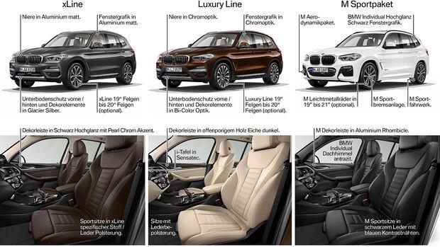 BMW_X3 _30d _xDrive _2017_NV_ausstattungslinienvergleich_xLine_luxury-line-msportpaket