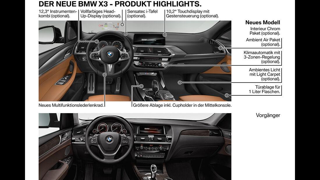 BMW_X3 _30d _xDrive _xLine_2017_NV_Vergleich_neu_alt_cockpit