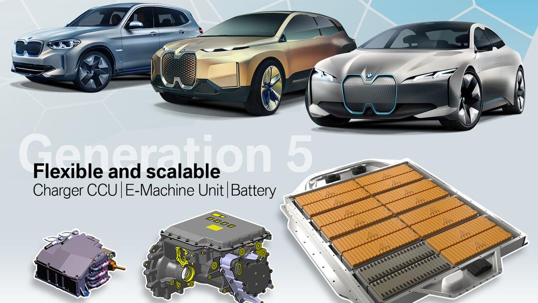 BMW X3, Grafik