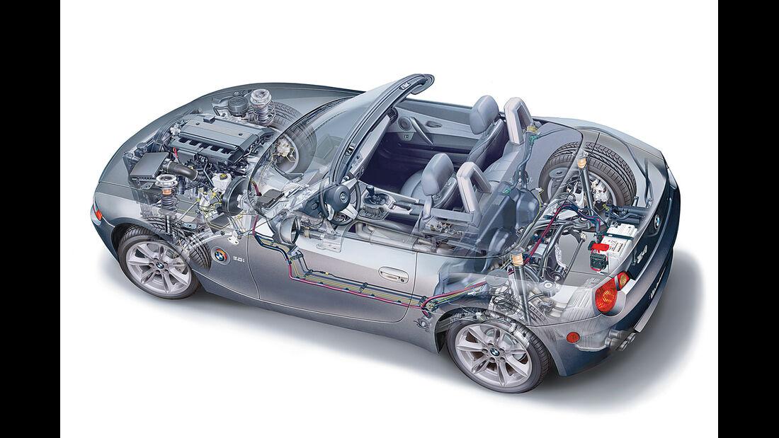 BMW Z4 3.0i, Durchsicht