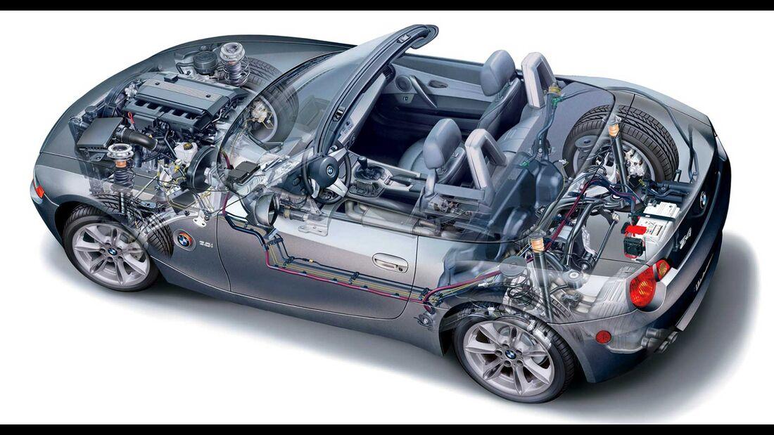 BMW Z4 (E85) Schnittzeichnung