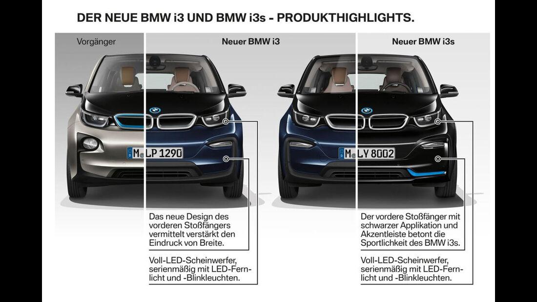BMW i3 Facelift (2018)