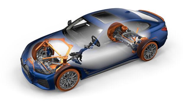 BMW i4 M50, Durchsicht