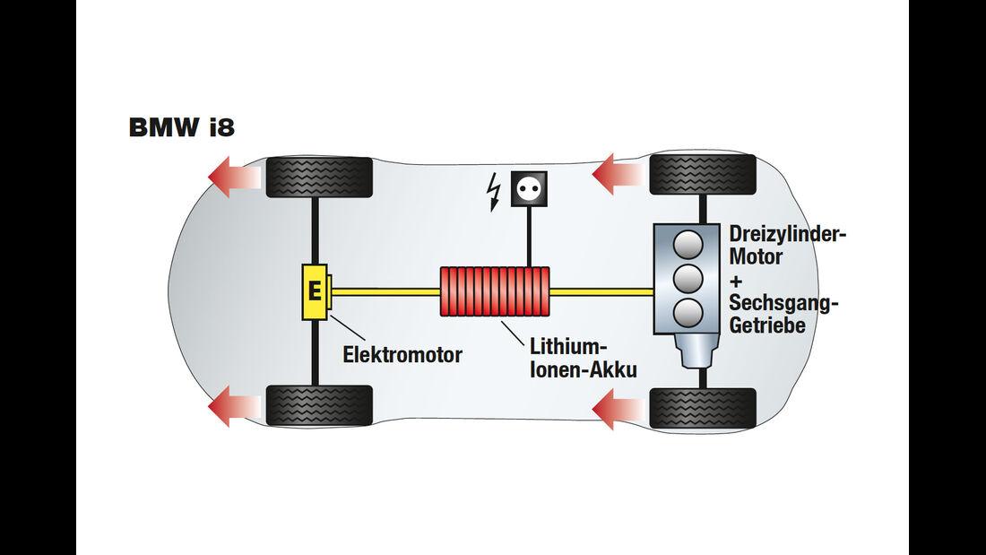 BMW i8, Grafik