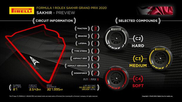 Bahrain - Outer Track - GP Sakhir 2020