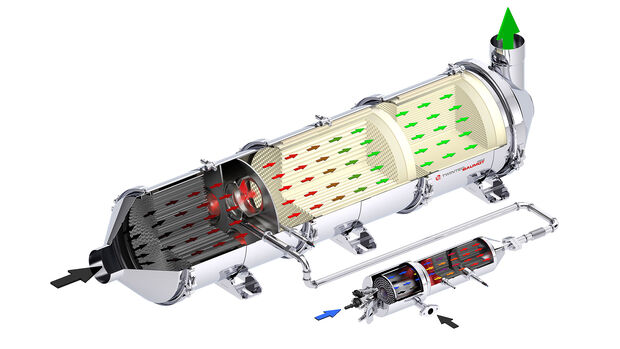 Baumot SCR-Abgasreinigung Diesel