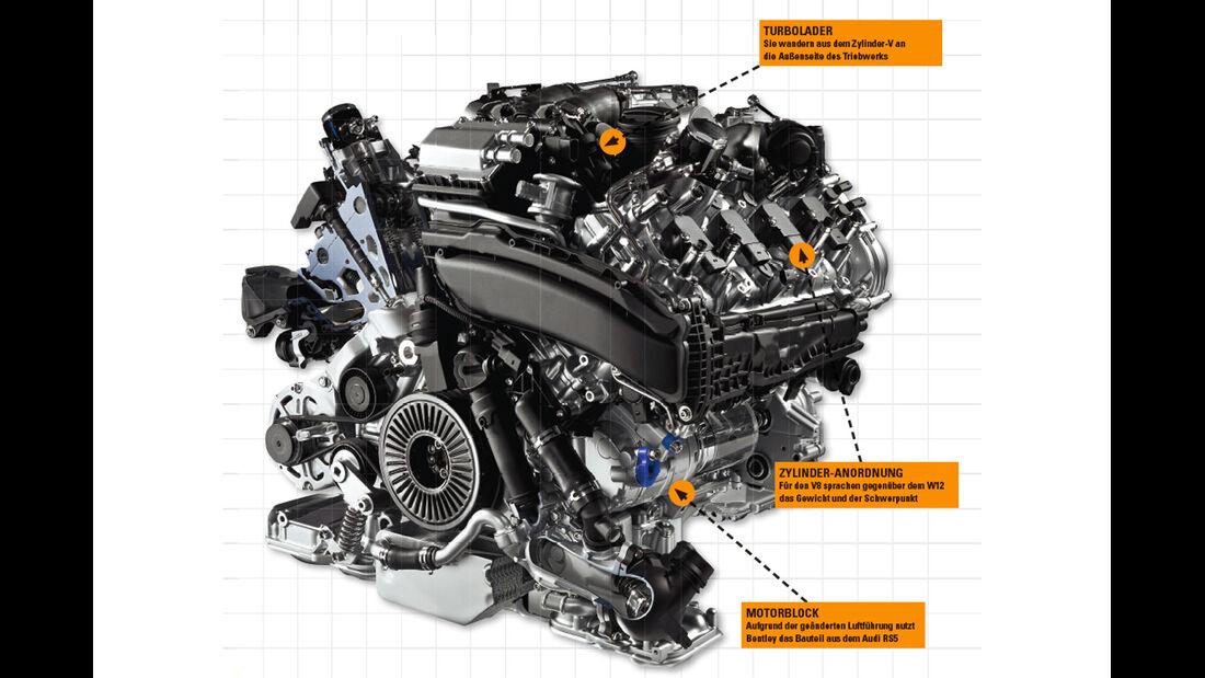 Bentley Continental GT3, Motor