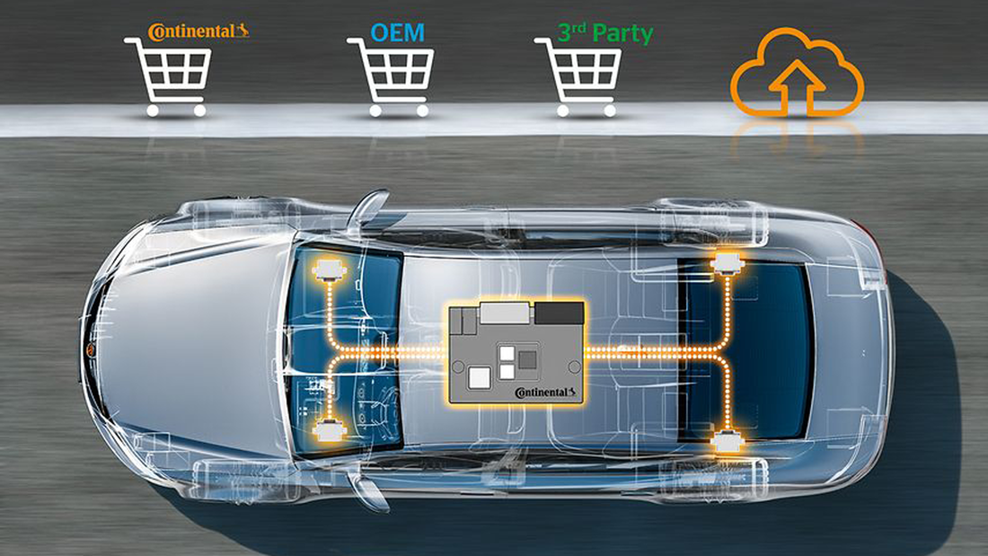 Betriebssysteme im Auto Continental ICAS