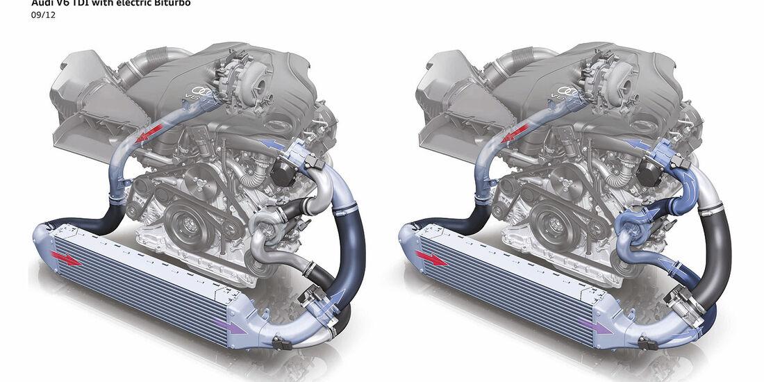 Biturbo elektrisch Audi