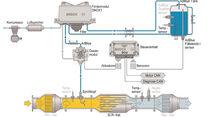 Bosch Denoxtronic 1
