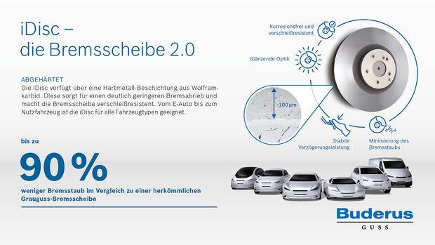Bosch iDisc Wolframcarbidbremsscheibe