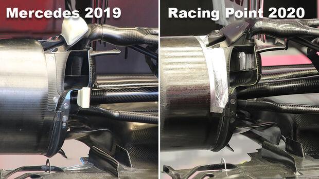 Bremshutzen-Vergleich - Mercedes vs. Racing Point