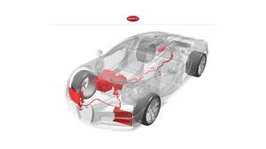 Bugatti Chiron Klimaanlage