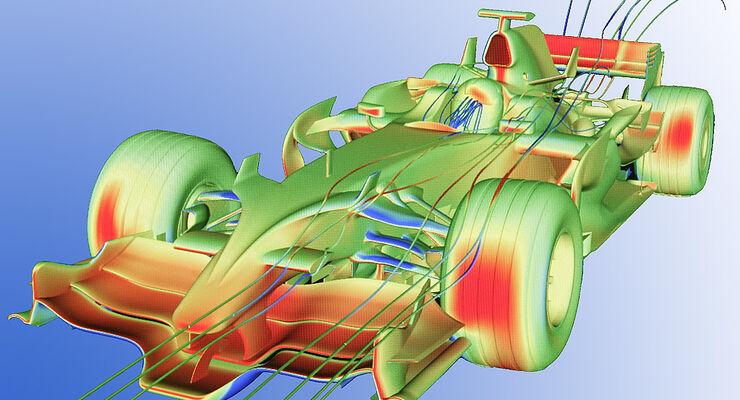 CFD Strömungsbild