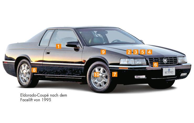 Cadillac Eldorado TC, Schwachstellen, Igelbild