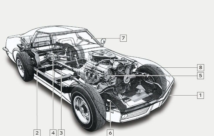 Chevrolet Corvette C3, Igelbild