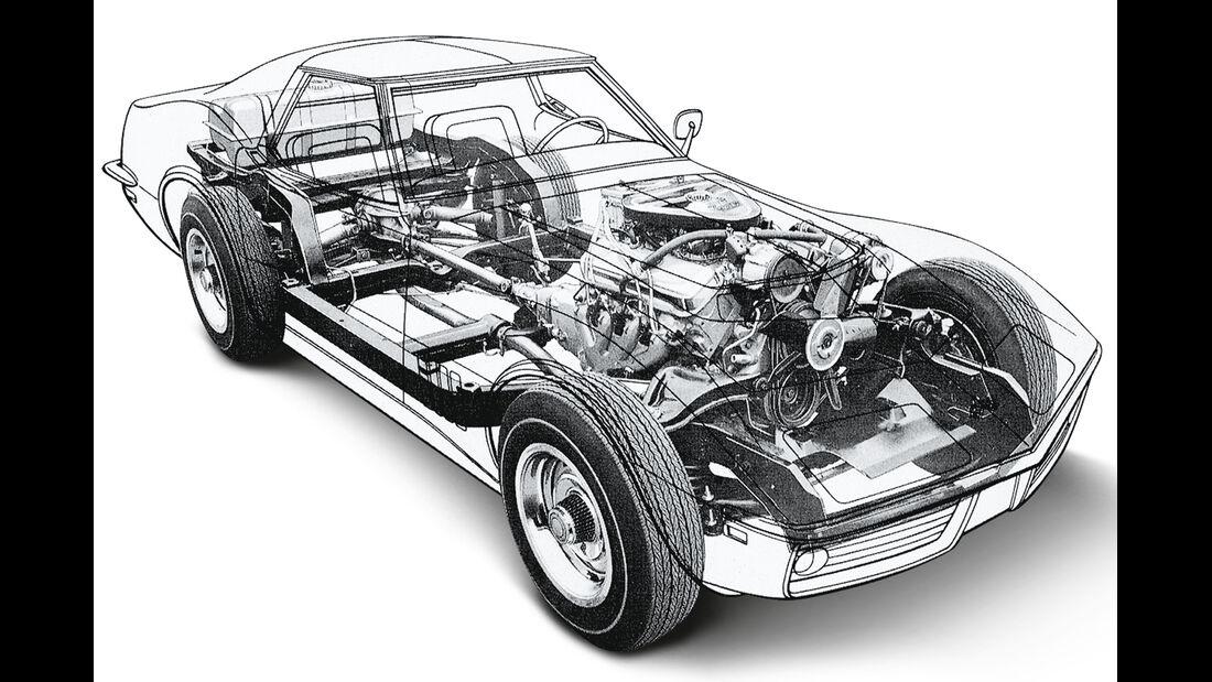 Chevrolet Corvette, Durchsicht