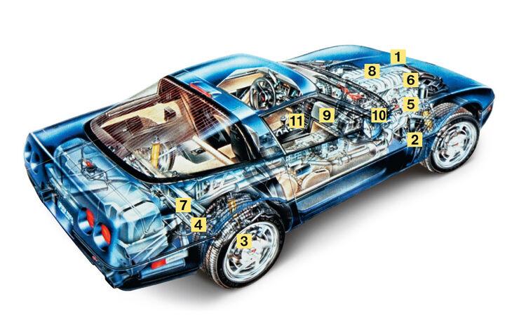 Chevrolet Corvette ZR1 (C4), Schwachstelle
