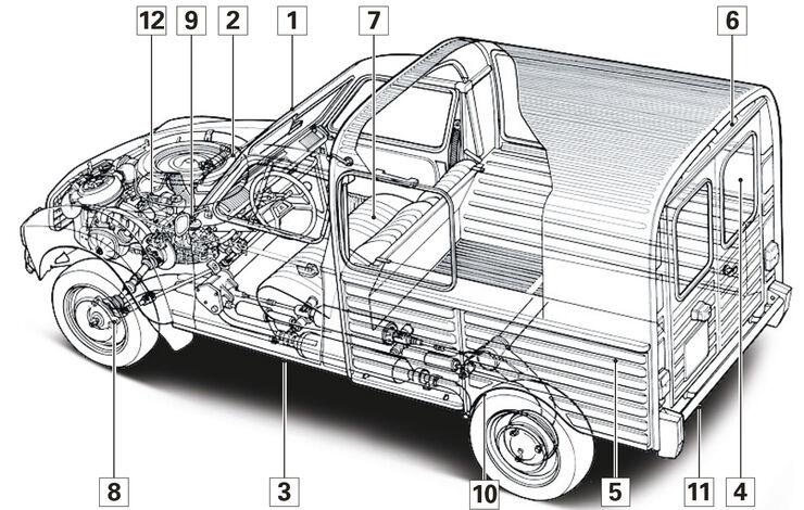 Citroën AK 350, Schwachstellen, Igelbild