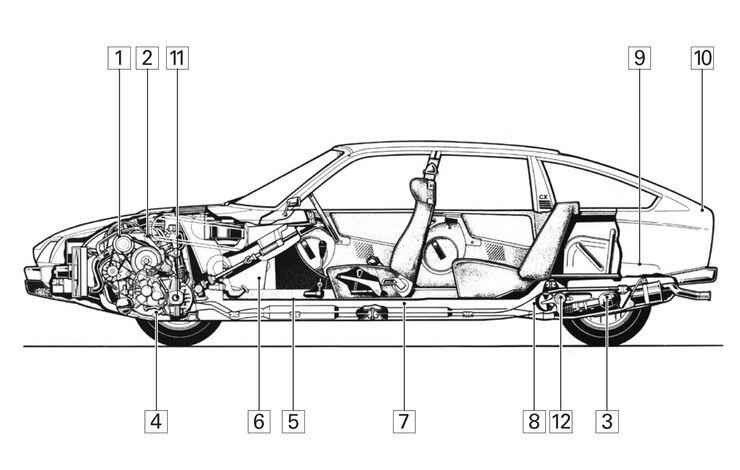 Citroën CX, Schwachpunkte, Igelbild
