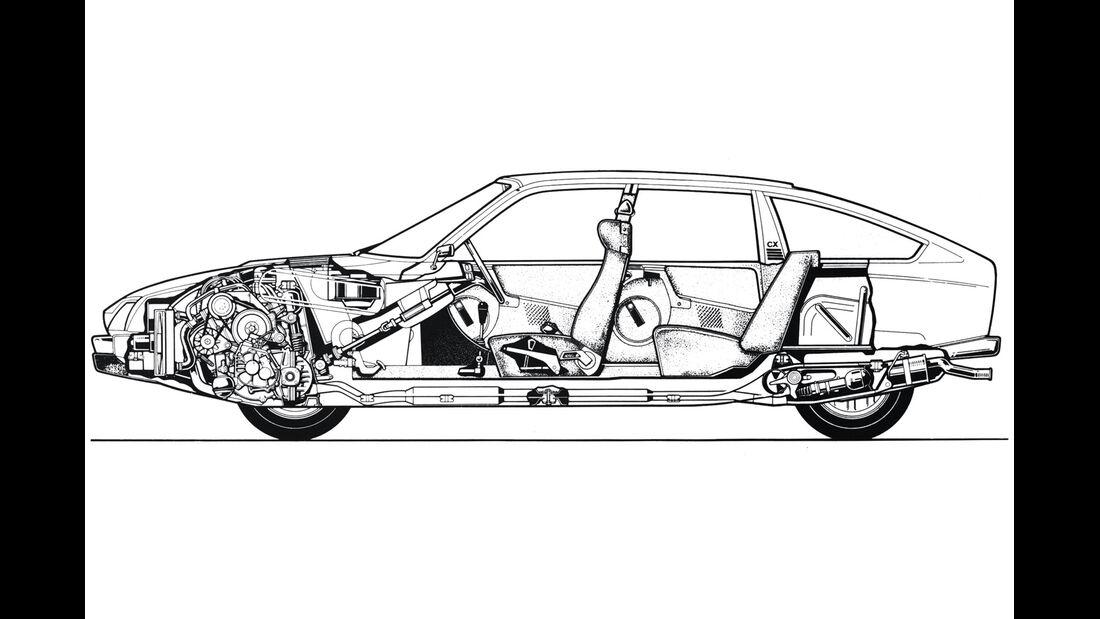 Citroen CX GTI, Durchsicht